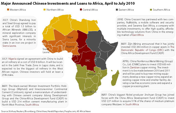 chinas investment in africa essay Is china's investment in africa an example of neo-colonialism or is it an example of south-south development south africa investment analysis essay.